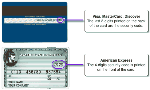 visa credit card numbers and security codes. the credit card number is